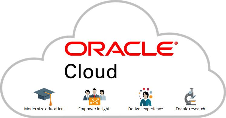 Nhóm hỗ trợ giấy phép và dịch vụ đám mây của Oracle là nhóm tạo ra phần lớn doanh thu