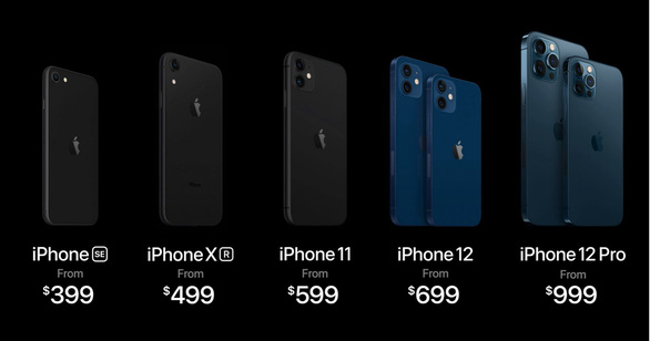 Apple ra mắt dòng iPhone 12