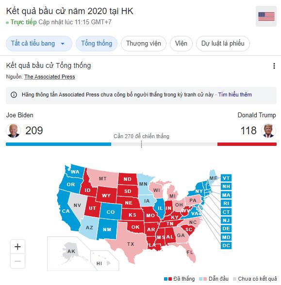 kết quả bầu cử Tổng thống Mỹ