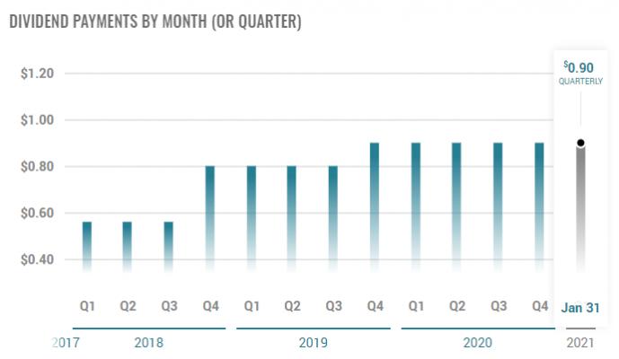 Cổ phiếu JPMorgan