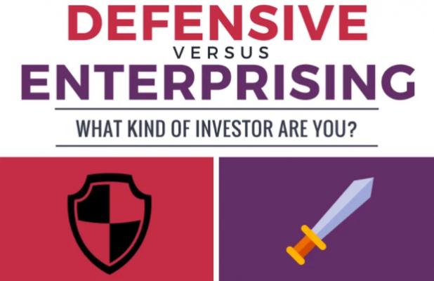 Hai kiểu nhóm người đầu tư