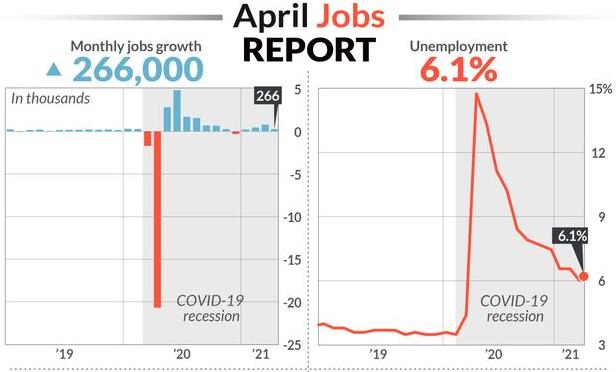 Số lượng việc làm